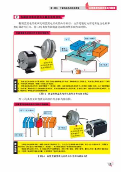 全彩图解电动机接线与维修(含附件1份)