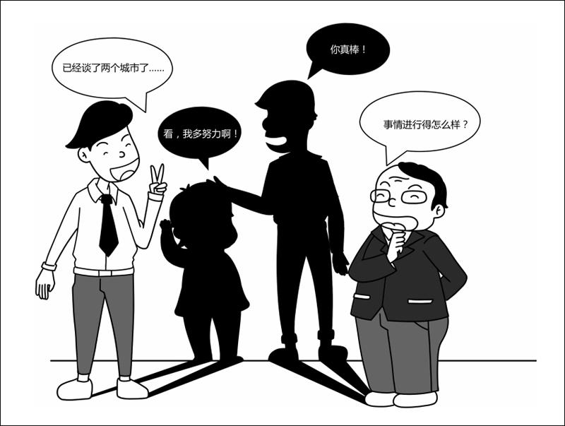 沟通的基本步骤是