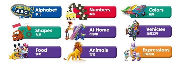 迪士尼英语认知发声书—英语单词问答游戏书