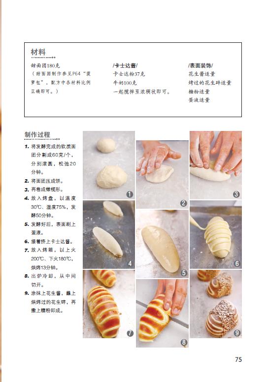 面包大全/王森:图书比价:琅琅比价网