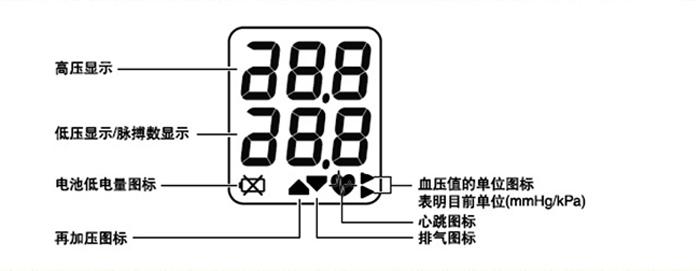 加压:压力泵手动加压