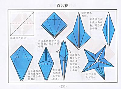 简单折纸花步骤图解