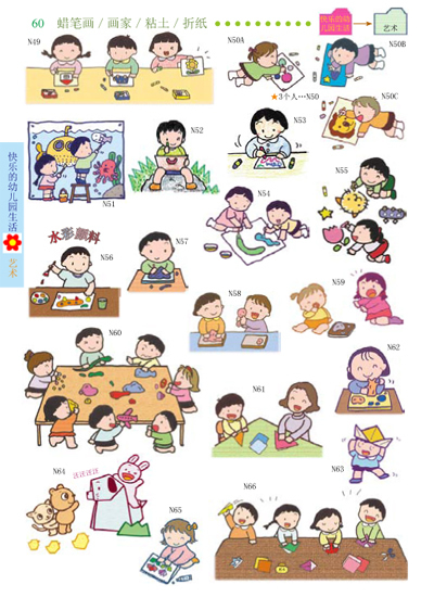 洗手间/正确穿鞋    帮忙/整理/听与说   幼儿园活动    入园面试