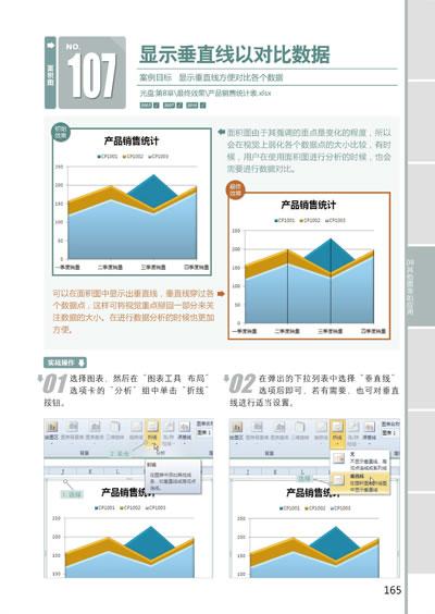 excel图表活用范例大辞典(含盘)图片