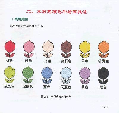 《怎么画水彩笔画 人物篇》(李一飞.)【简介