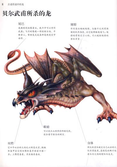 神话传说中的生物系列?