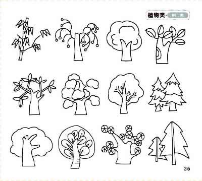 蒙纸简笔画·提高篇(全国知名幼儿园,小学专用教材,儿童绘画启蒙必备