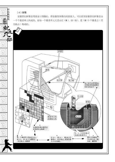 了解彩色电视机的内部结构