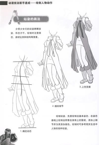 服装手绘图 正面侧面背面