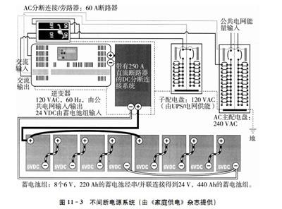 太阳能光伏发电设计与安装指南【修订版】[当当]